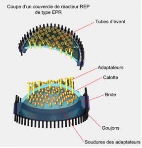 Couvercle EPR